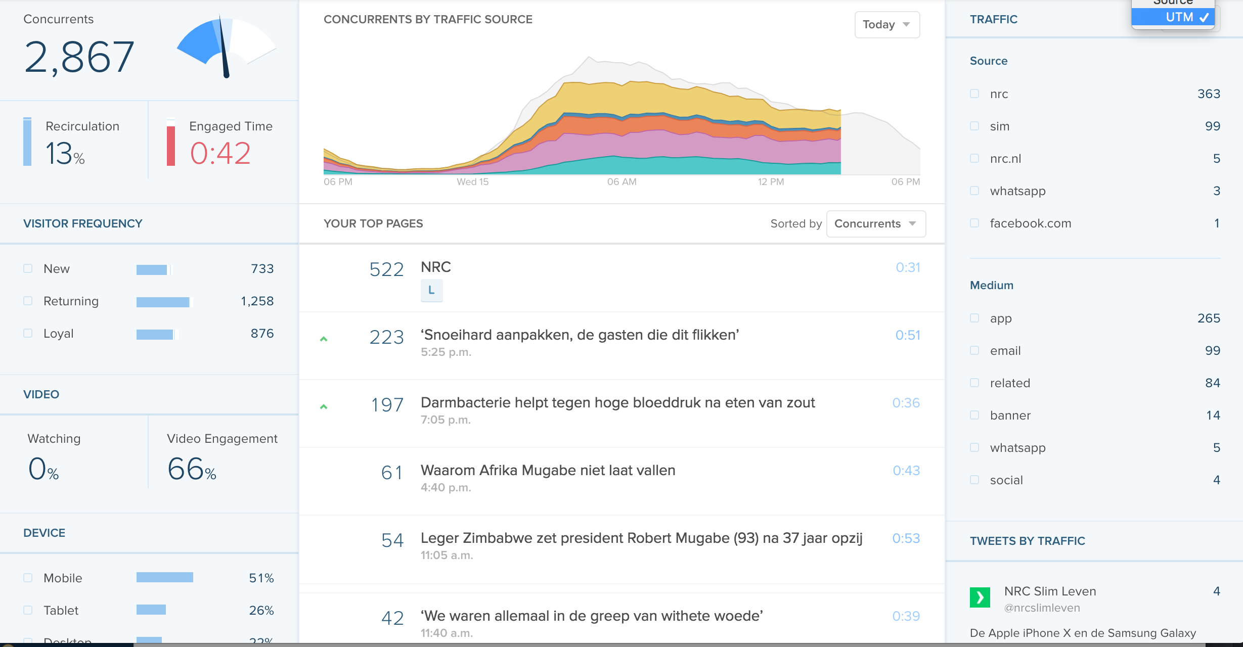 Real-Time_Dashboard_-_Chartbeat___and_Spotify.png