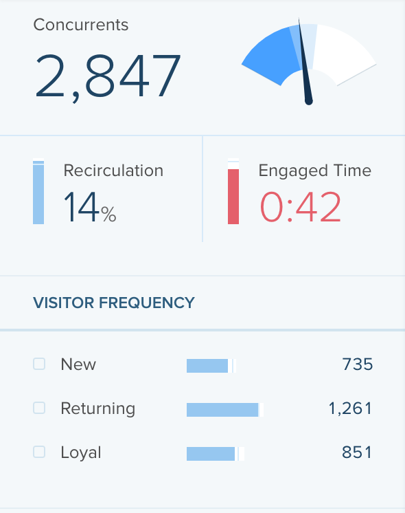 Real-Time_Dashboard_-_Chartbeat__.png